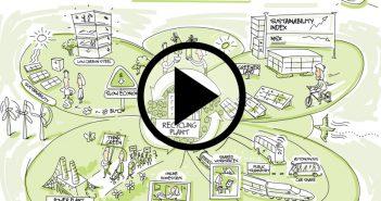 Infrastructure Futures scenario three: Green Planet